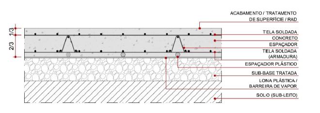 piso de concreto estruturalmente armado